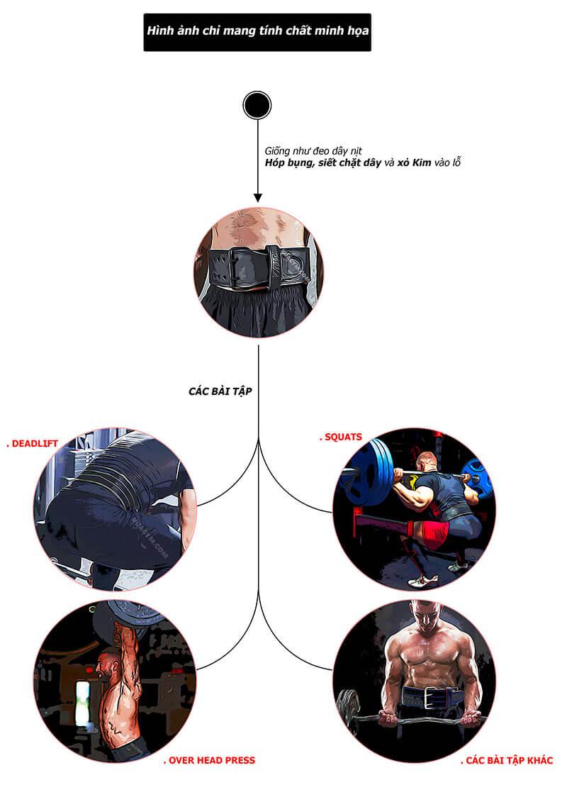 Hướng dẫn sử dụng đai lưng xỏ kim