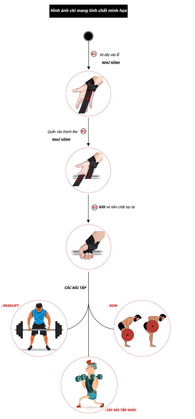 Hướng dẫn sử dụng: Kéo Lưng