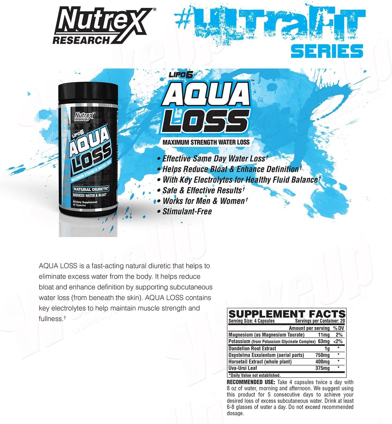 Nutrex - Aqua Loss (80 viên) - 1dis aqualoss