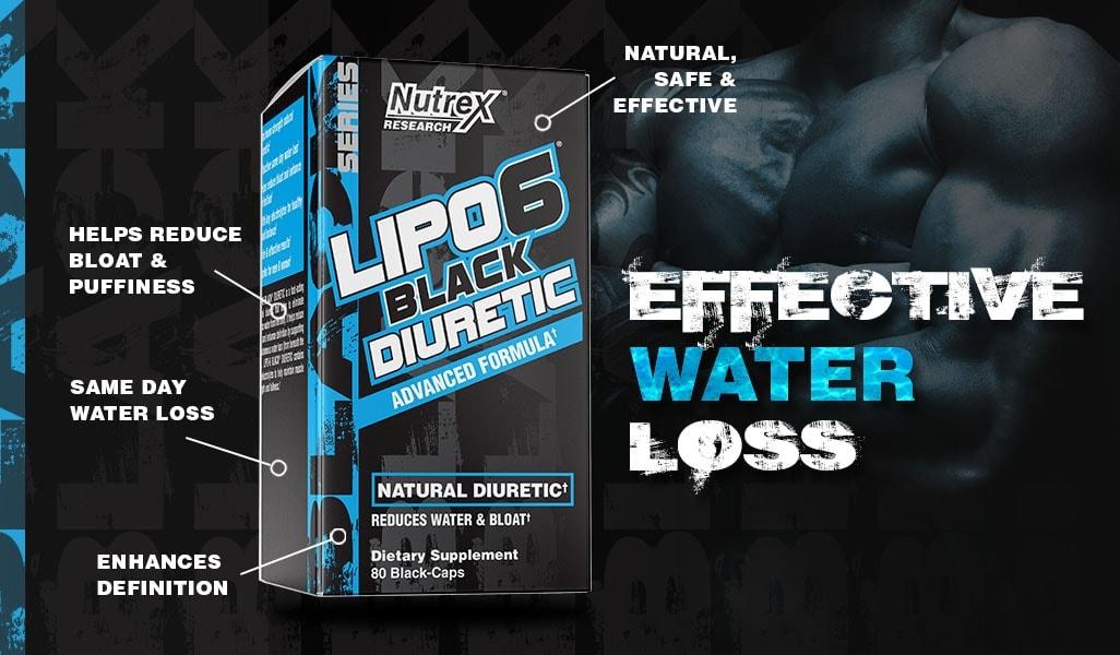 Nutrex - Lipo-6 Black Diuretic (80 viên) - lipo 6 black diuretic product page banner final 091019