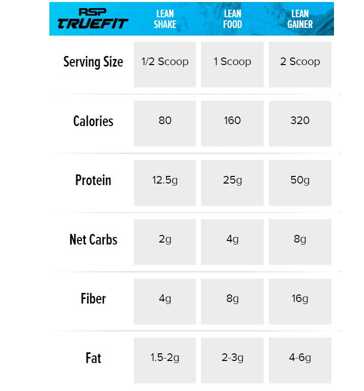 RSP - TrueFit Grass-Fed Protein (4 Lbs) - mo ta 2 8