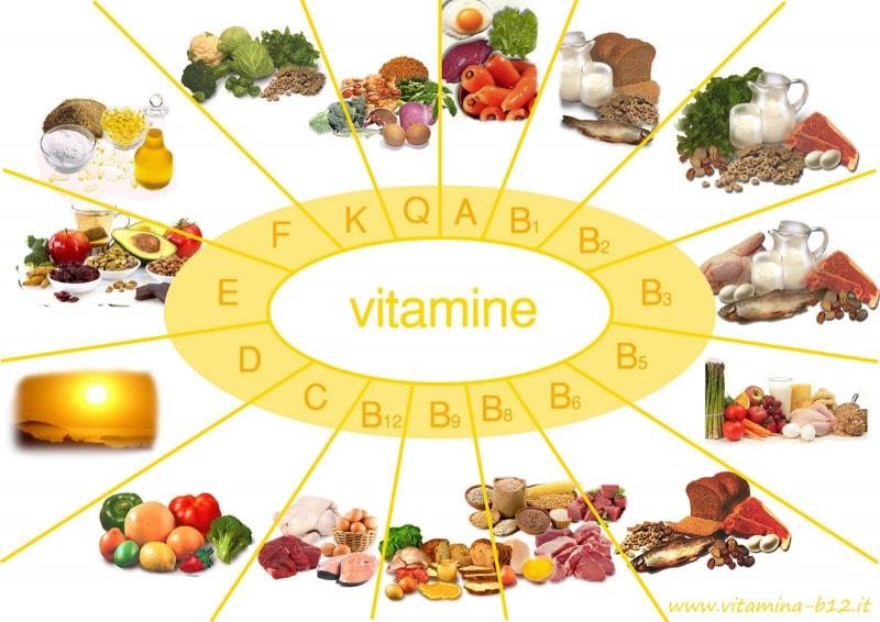 Tầm quan trọng của vitamin đối với người tập thể hình - vitamin