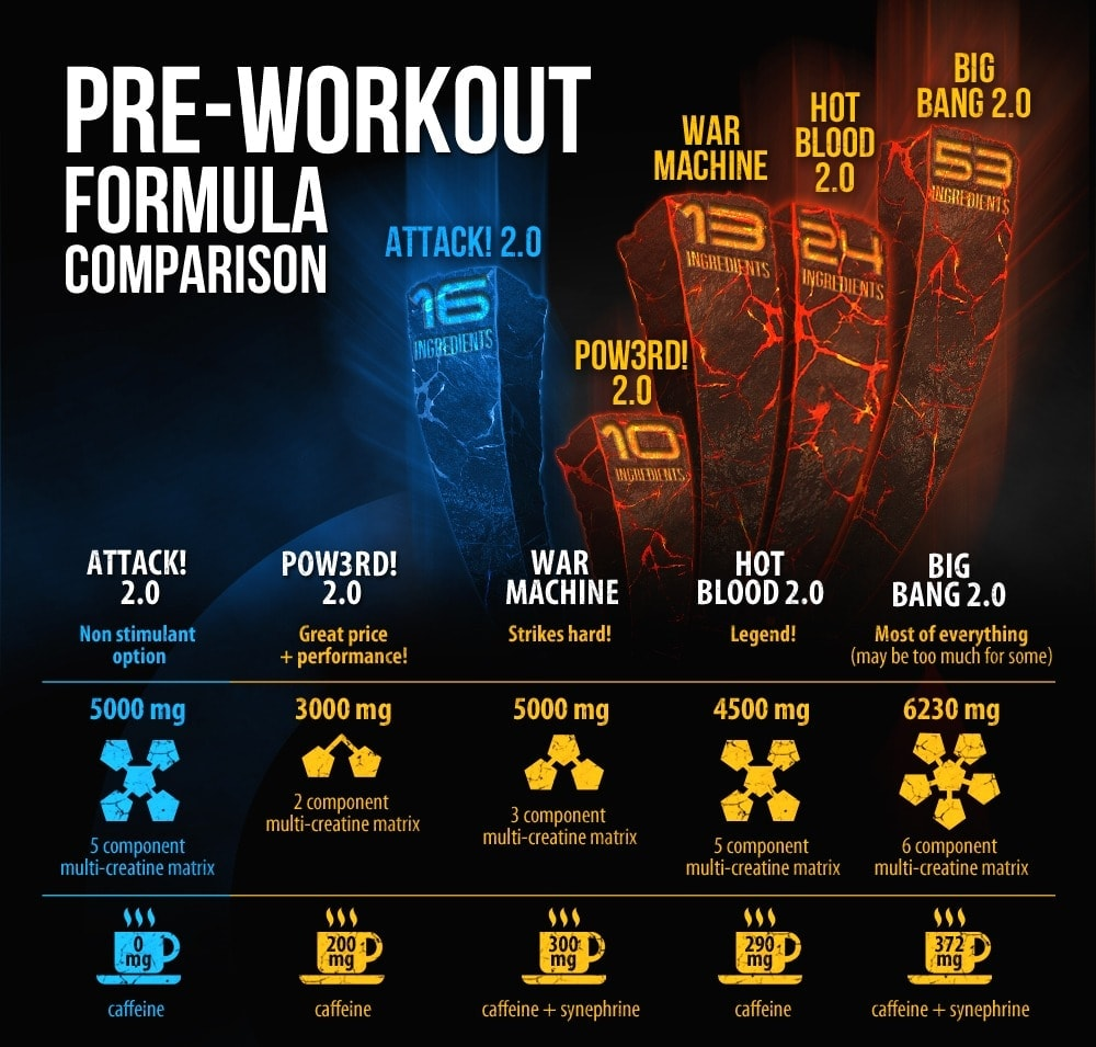 Scitec Nutrition - Big Bang (25 lần dùng) - scitec pre workout formulas